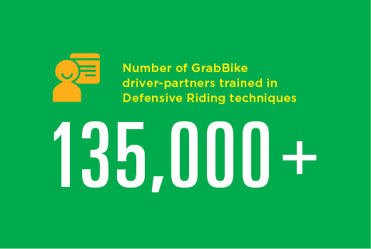 Public Value through Private Partnerships: The Grab Story